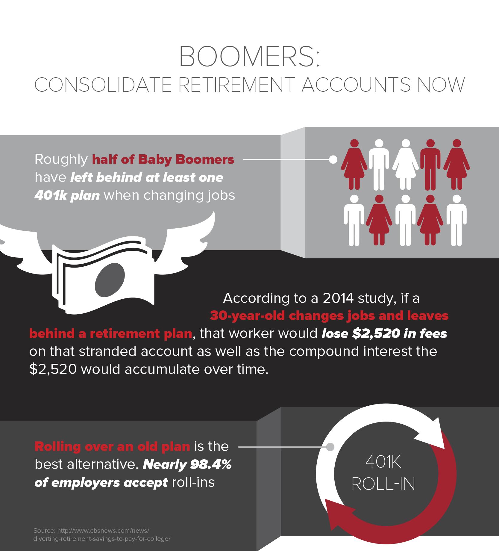 Fees consolidating 401k accounts