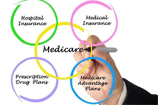 Medical Coverage and Medicare Supplements