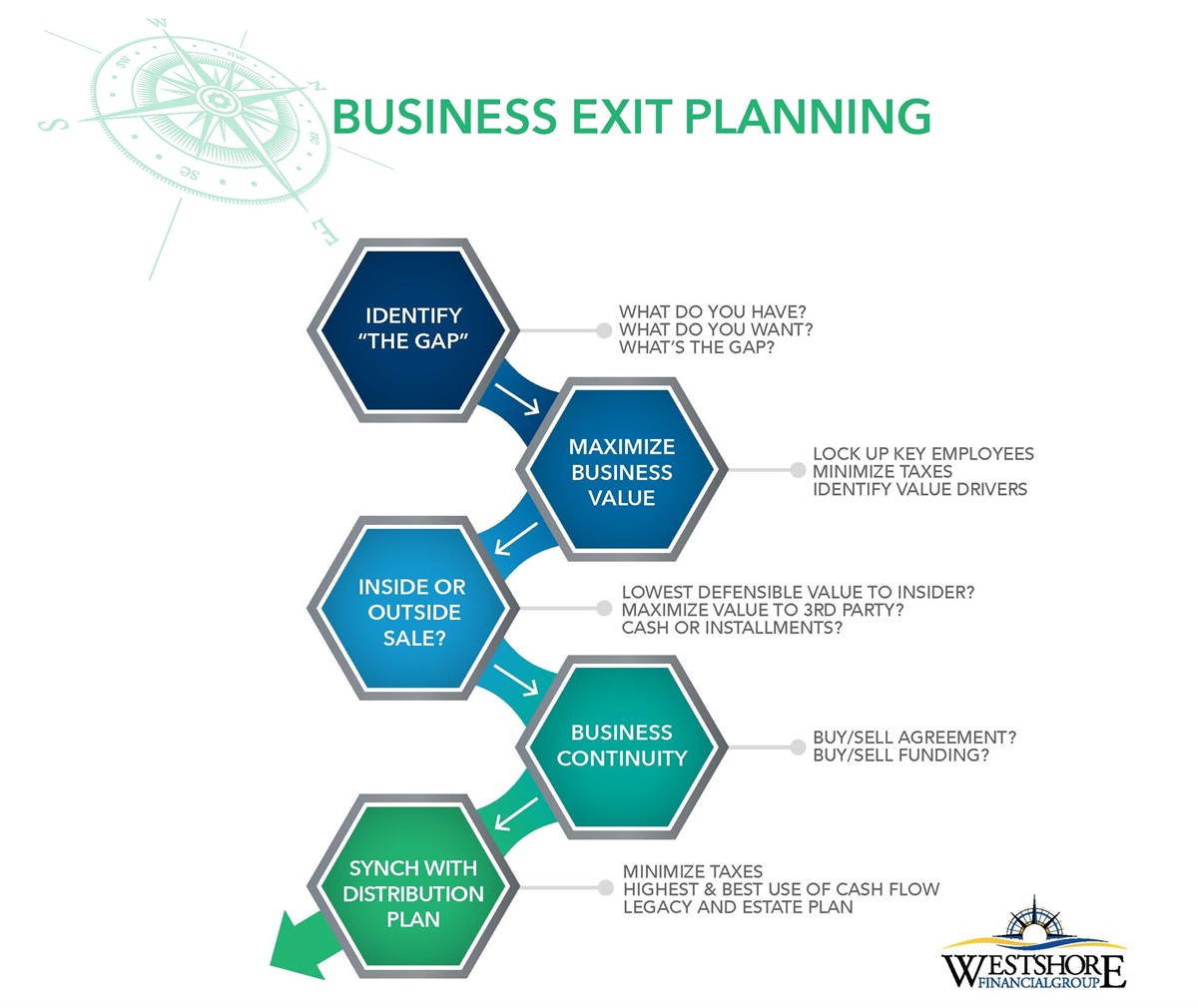 exit plan in business
