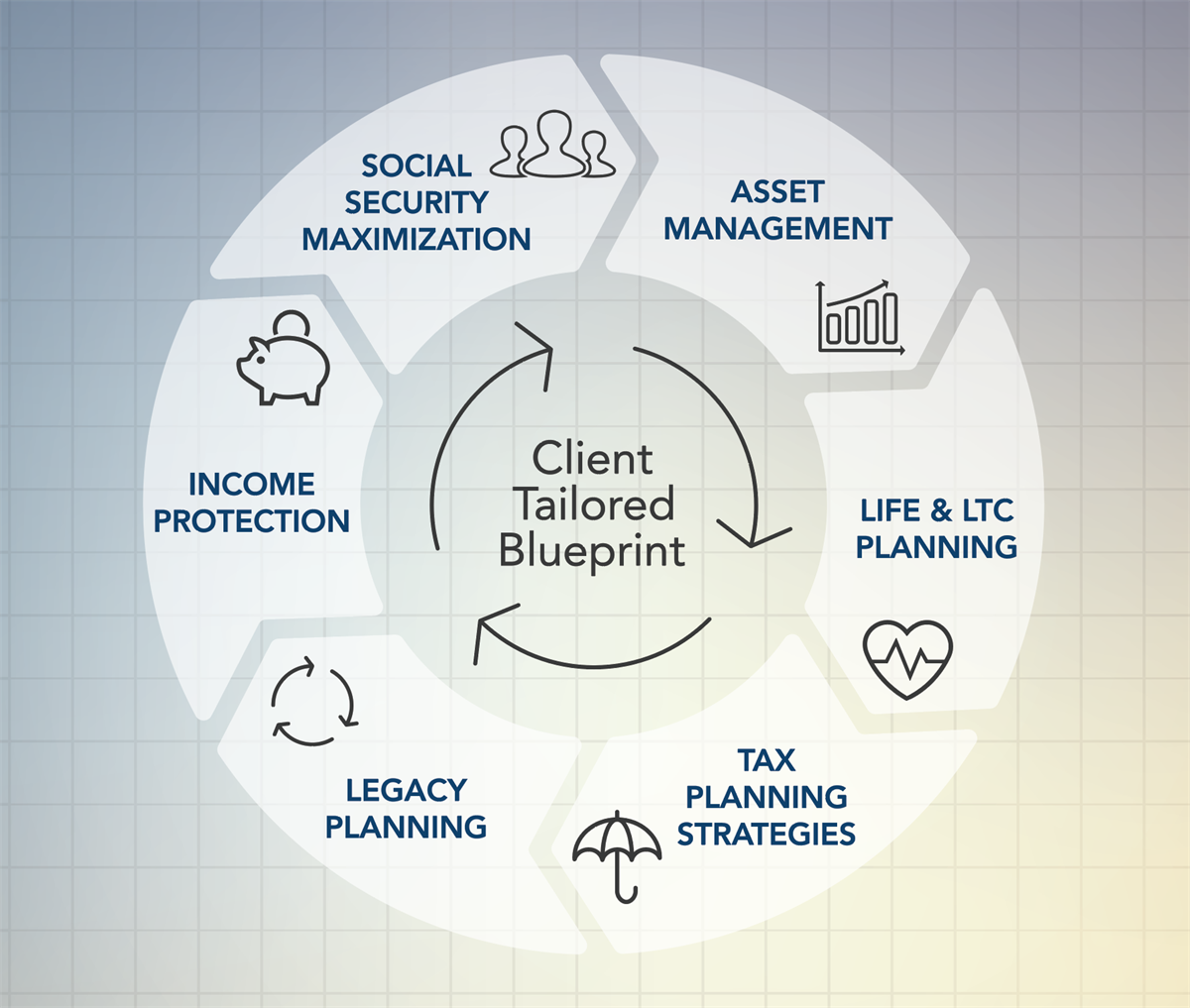 Building and protecting your financial foundation cfr capital group financial management is a life long process cfr capital group offers the expertise and services you need to build and protect your financial foundation malvernweather Choice Image