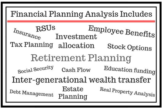 Wealth Management | Private Portfolios Inc