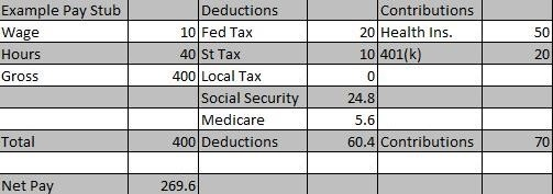 sample paycheck stub with deductions