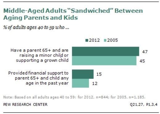 The Impact of a Sandwich on Your Financial Plan