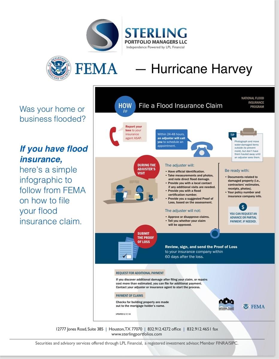 Blog Flood Insurance Filing
