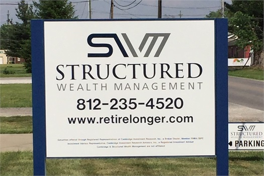 ABOUT STRUCTURED WEALTH MANAGEMENT