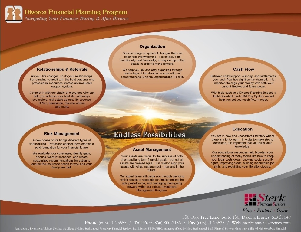 Divorce financial planning program sterk financial all investing involves risk including the potential loss of principal no investment strategy can guarantee a profit or protect against loss in periods of solutioingenieria Image collections