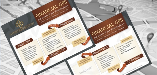 Your Financial GPS