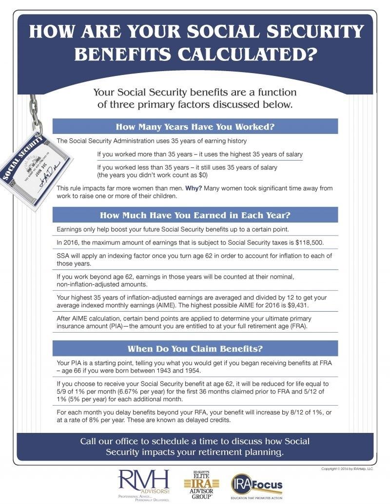 Social Security   RMH Advisors, LLC