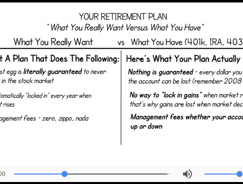 Your Retirement Plan: What You Really Want vs What You Have