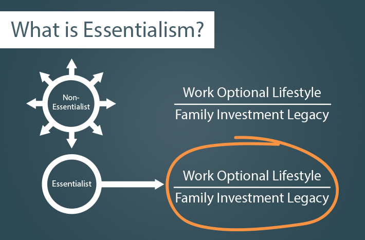 The essential formula our process work optional lifestyle the path of an essentialist provides a blueprint with defined steps to take to achieve a work optional lifestyle and secure a family investment legacy malvernweather Images
