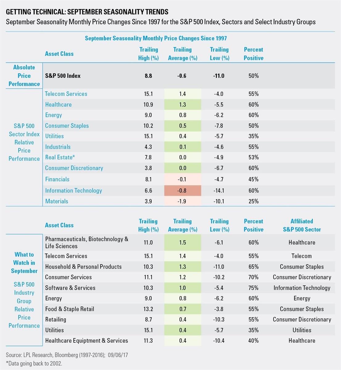 Market Analysis | Stock Market News