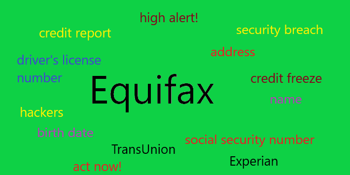 when was the equifax credit breach