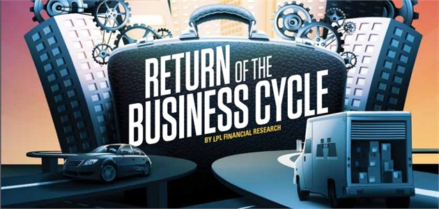 Return of the Business Cycle