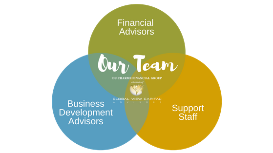 executive capital group
