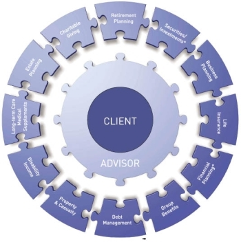Client Centered