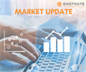 Market Update: Tue, Oct 13, 2020 | LPL Financial Research