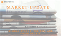 Market Update: Tue, Sept 15, 2020 | LPL Financial Research