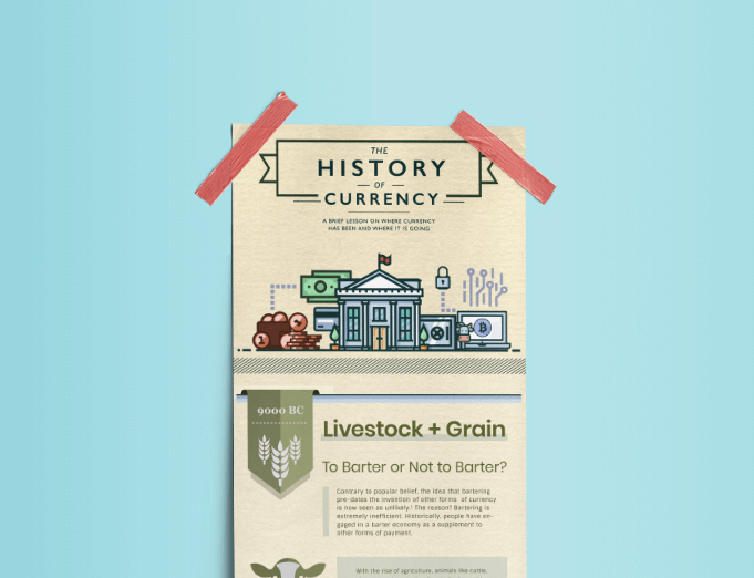 <p>The History of Currency</p>