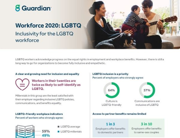Infographic: Inclusivity for the LGBTQ workforce