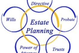 Navigating The Path of Estate Planning – With Russ McLaughlin