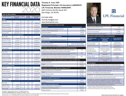 Key Financial Data 2020