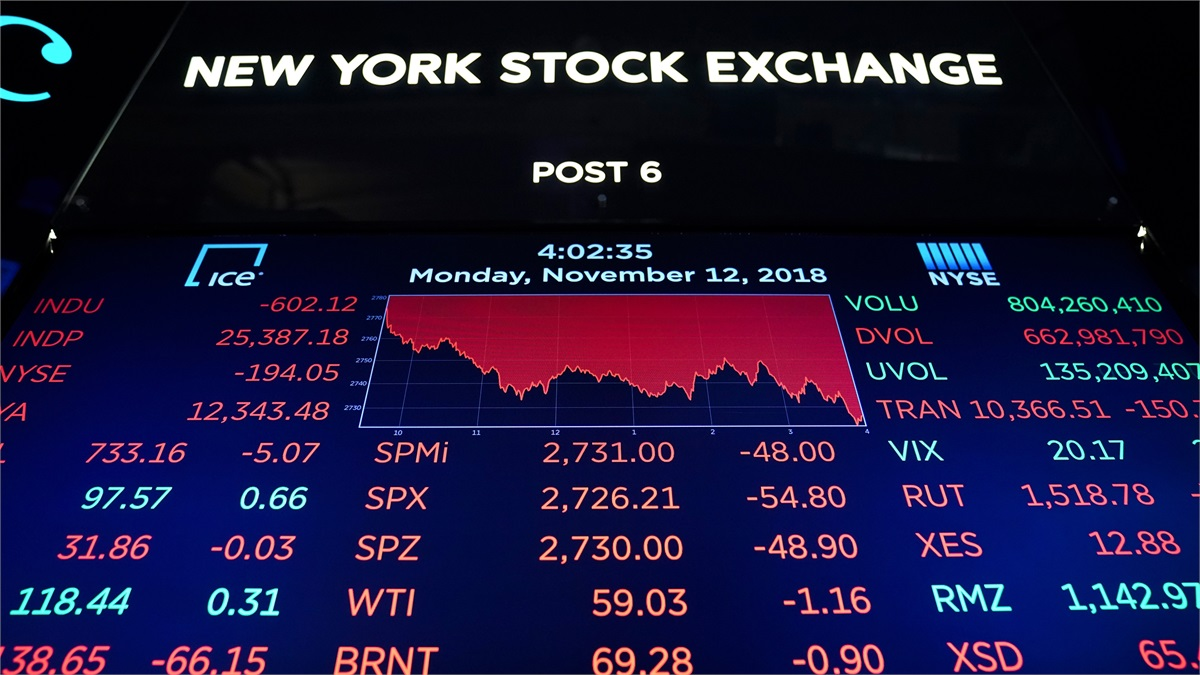 Market Commentary For the week of July 27, 2020