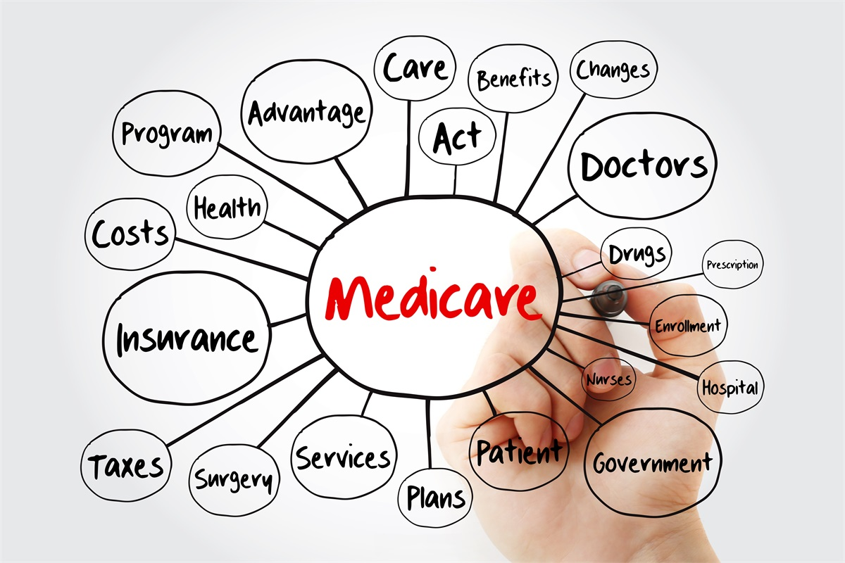 Bad News Seniors - Your Medicare Costs are Going Up