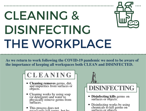 Cleaning & Disinfecting the Workplace [Info-Graph]