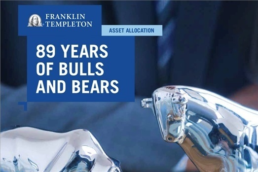 89 Years of Bulls  and Bears