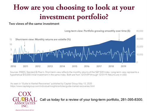 Call us today for a free analysis of your long-term portfolio, 281-395-8300.