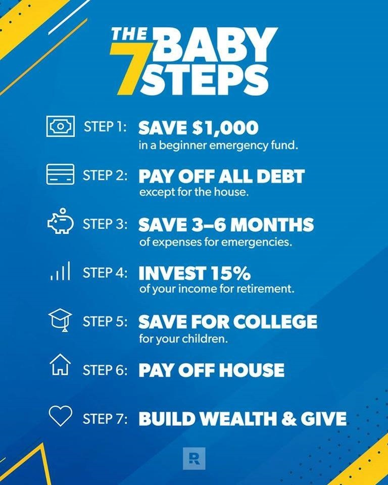 The Dave Ramsey Baby Steps