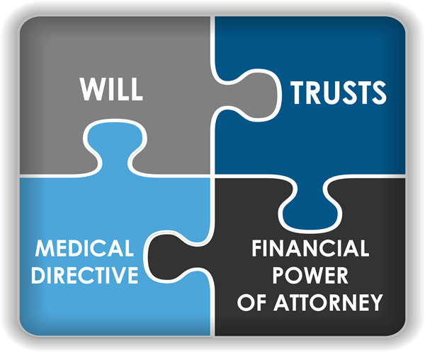 "Graphic displaying four puzzle pieces interlocked with words ""Will"", ""Trusts"", ""Medical Directive"", ""Financial Power of Attorney""."