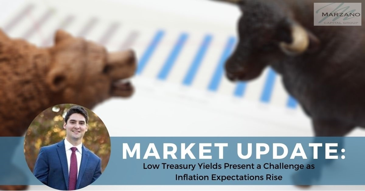Low Treasury Yields Present a Challenge as Inflation Expectations Rise