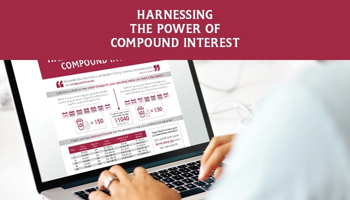 Infographic: Harnessing the Power of Compound Interest