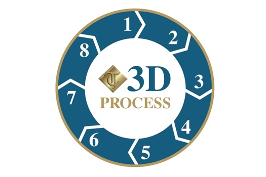 Our 3D planning process create a plan that is custom tailored to you
