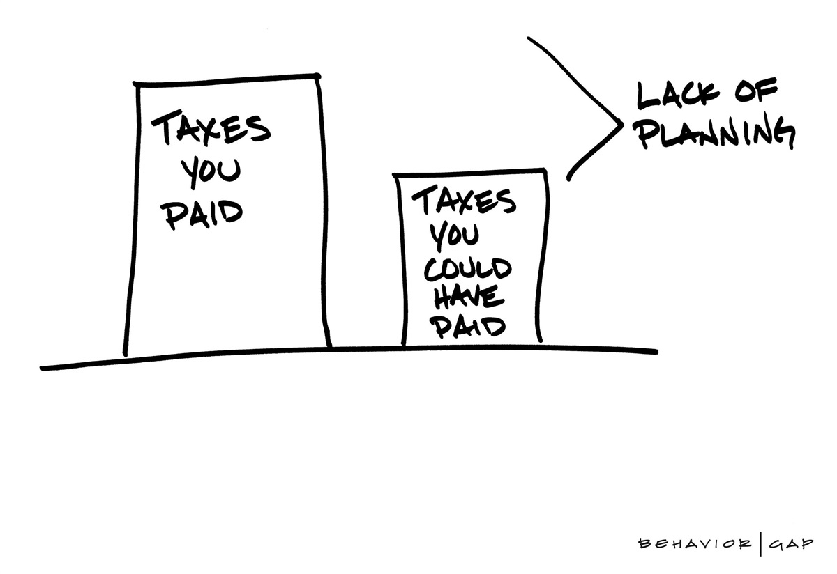 Paying too much in taxes