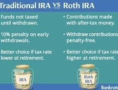 Traditional IRA or ROTH IRA