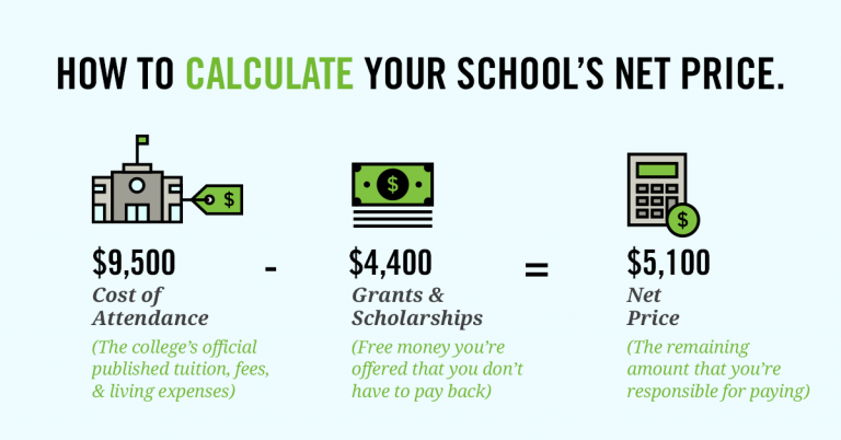 What is the net cost of tuition?