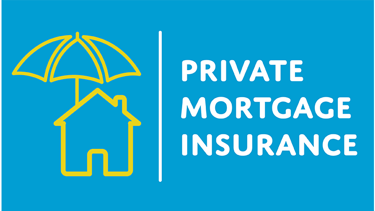 What is PMI (Private Mortgage Insurance)?