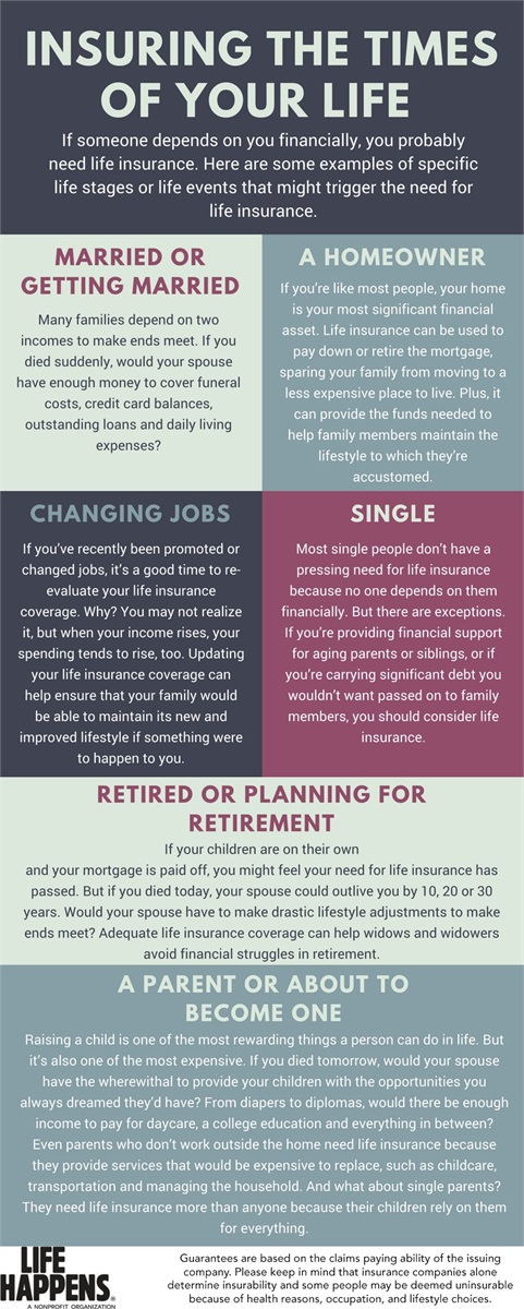 It is Life Insurance Awareness Month!   Secure Planning ...
