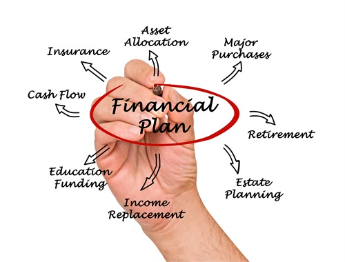 Life & Financial Planning