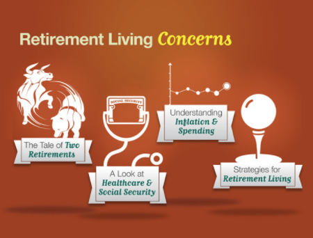 The Changing Word of Retirement Planning