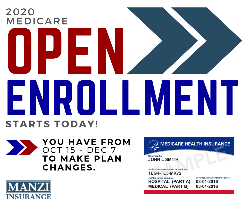 2020 Medicare Open Enrollment is Here: So, what does that mean?