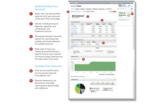 Account View Online Dashboard