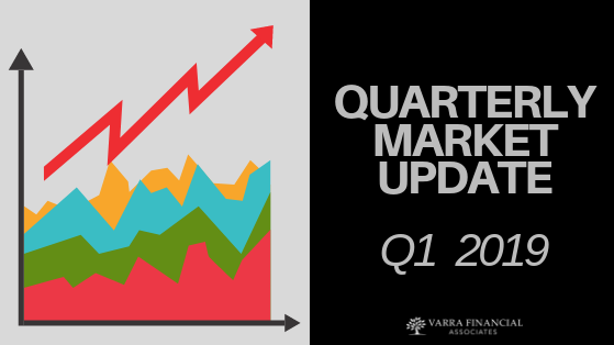 Quarterly Market Update - Q1 2019
