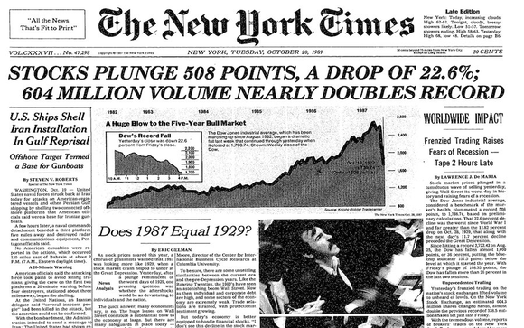 Guggenheim's Minerd concerns of a possible replay of 1987 stock market crash