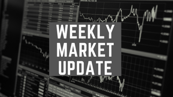 Market Update: Wed, Apr 1, 2020