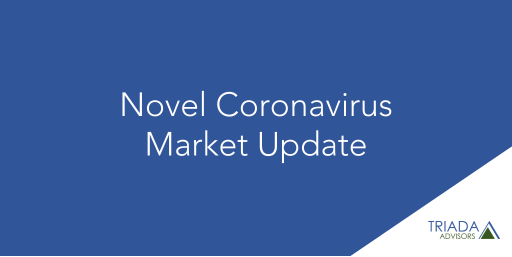 The Markets, Your Plan and The Coronavirus