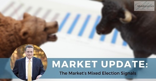 The Market's Mixed Election Signals
