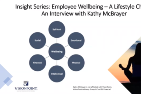 Employee Wellbeing - A Lifestyle Choice